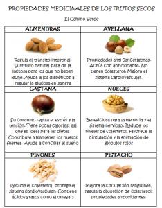 propiedades-frutos-secos